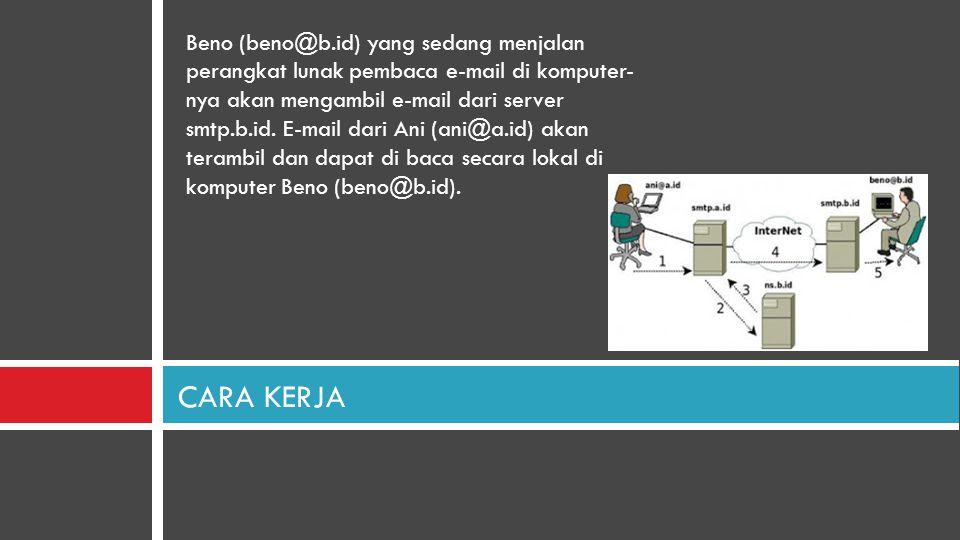 CARA KERJA Beno (beno@b.id) yang sedang menjalan perangkat lunak pembaca e-mail di komputer- nya akan mengambil e-mail dari server smtp.b.id. E-mail d