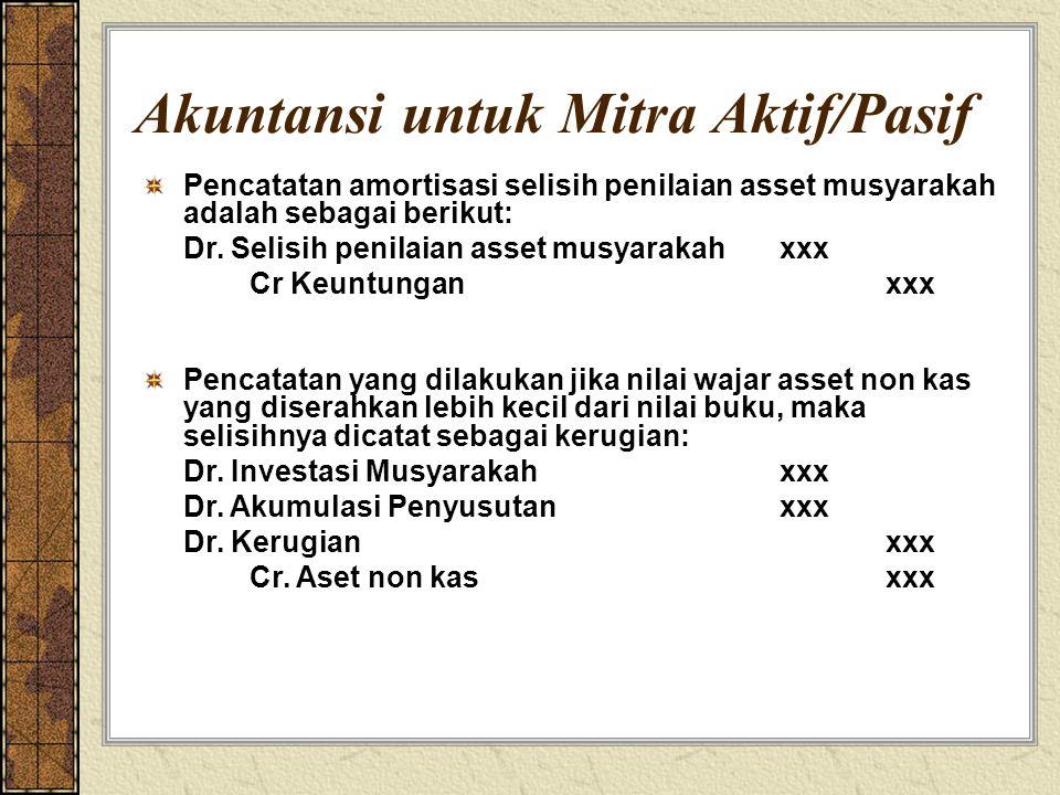 Akuntansi untuk Mitra Aktif/Pasif Pencatatan amortisasi selisih penilaian asset musyarakah adalah sebagai berikut: Dr. Selisih penilaian asset musyara