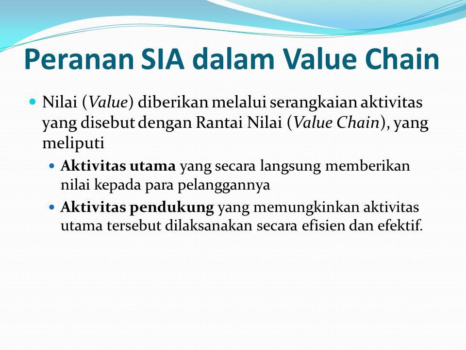 Nilai (Value) diberikan melalui serangkaian aktivitas yang disebut dengan Rantai Nilai (Value Chain), yang meliputi Aktivitas utama yang secara langsu