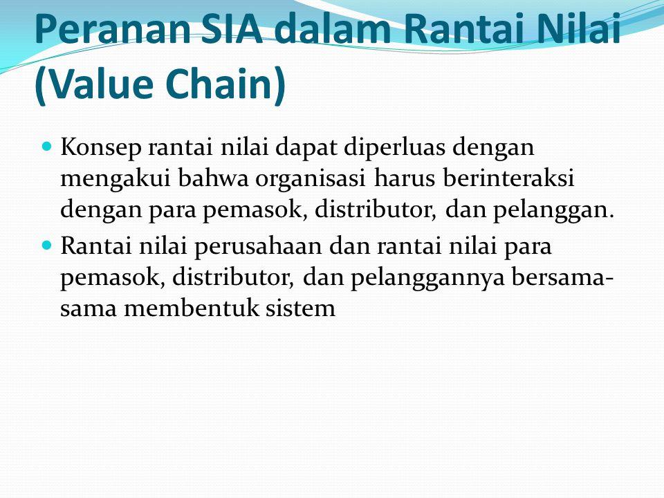 Peranan SIA dalam Rantai Nilai (Value Chain) Konsep rantai nilai dapat diperluas dengan mengakui bahwa organisasi harus berinteraksi dengan para pemas