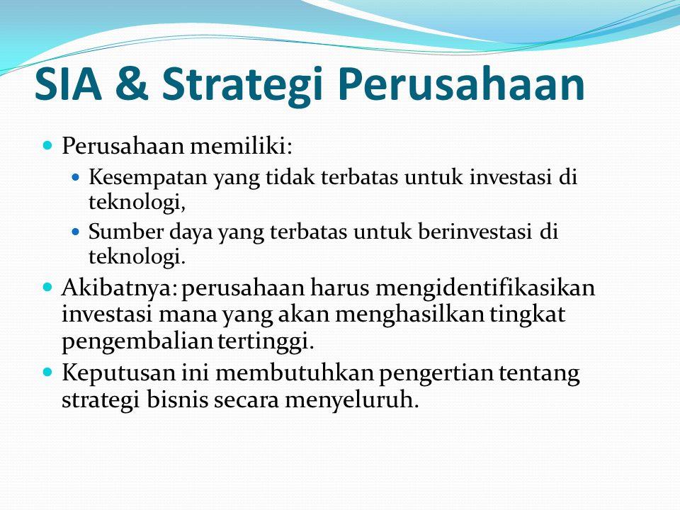 SIA & Strategi Perusahaan Perusahaan memiliki: Kesempatan yang tidak terbatas untuk investasi di teknologi, Sumber daya yang terbatas untuk berinvesta