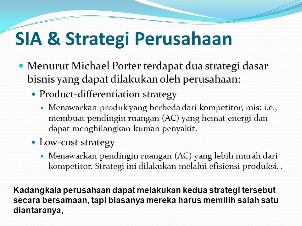 SIA & Strategi Perusahaan Menurut Michael Porter terdapat dua strategi dasar bisnis yang dapat dilakukan oleh perusahaan: Product-differentiation stra