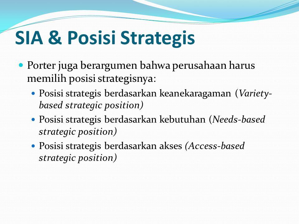 Porter juga berargumen bahwa perusahaan harus memilih posisi strategisnya: Posisi strategis berdasarkan keanekaragaman (Variety- based strategic posit