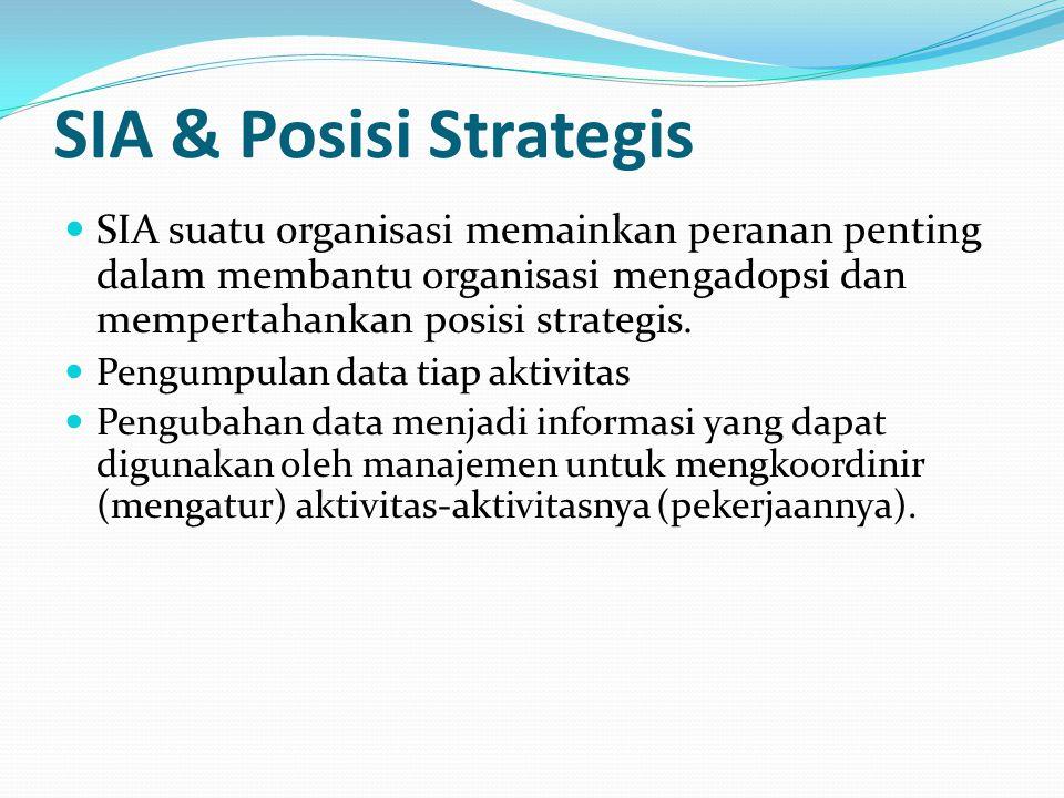SIA suatu organisasi memainkan peranan penting dalam membantu organisasi mengadopsi dan mempertahankan posisi strategis. Pengumpulan data tiap aktivit