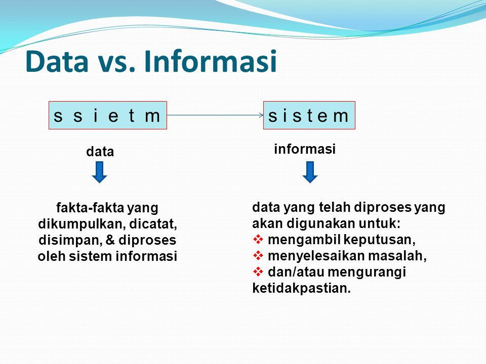 Data vs. Informasi s s i e t ms i s t e m data informasi fakta-fakta yang dikumpulkan, dicatat, disimpan, & diproses oleh sistem informasi data yang t