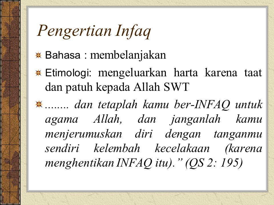 Pengertian Infaq Bahasa : membelanjakan Etimologi: mengeluarkan harta karena taat dan patuh kepada Allah SWT........ dan tetaplah kamu ber-INFAQ untuk