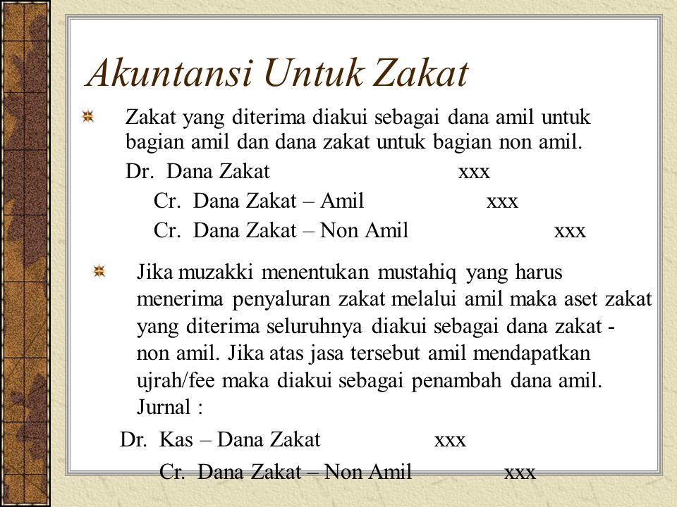 Akuntansi Untuk Zakat Zakat yang diterima diakui sebagai dana amil untuk bagian amil dan dana zakat untuk bagian non amil. Dr. Dana Zakat xxx Cr. Dana