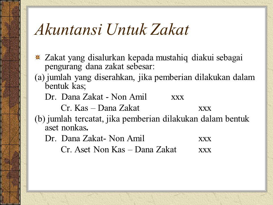 Akuntansi Untuk Zakat Zakat yang disalurkan kepada mustahiq diakui sebagai pengurang dana zakat sebesar: (a) jumlah yang diserahkan, jika pemberian di