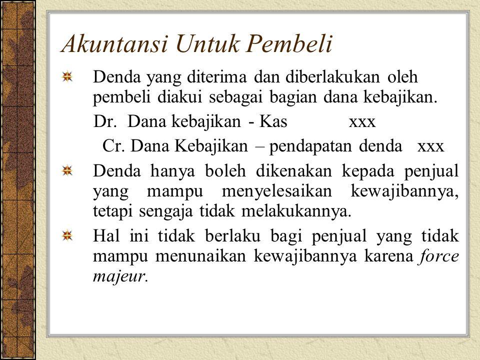 Akuntansi Untuk Pembeli Denda yang diterima dan diberlakukan oleh pembeli diakui sebagai bagian dana kebajikan. Dr. Dana kebajikan - Kasxxx Cr. Dana K