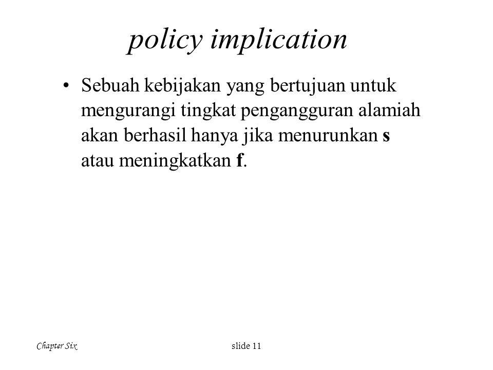 Chapter Six slide 11 policy implication Sebuah kebijakan yang bertujuan untuk mengurangi tingkat pengangguran alamiah akan berhasil hanya jika menurun