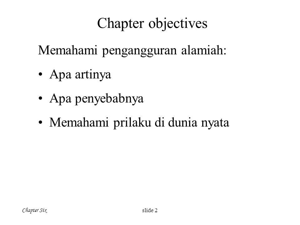 Chapter Six slide 2 Chapter objectives Memahami pengangguran alamiah: Apa artinya Apa penyebabnya Memahami prilaku di dunia nyata