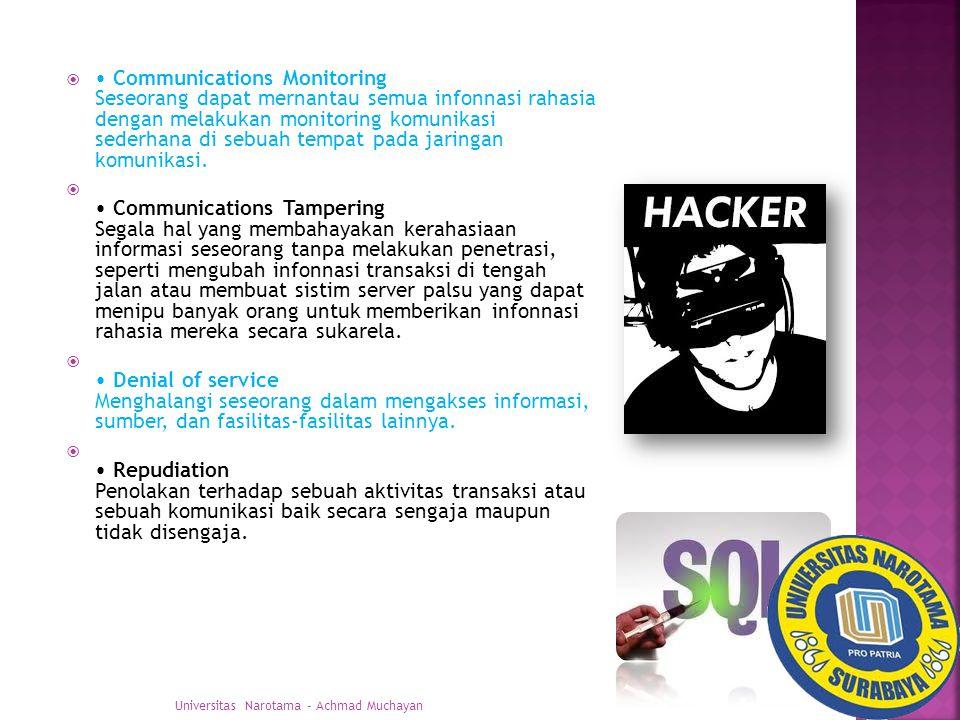  Communications Monitoring Seseorang dapat mernantau semua infonnasi rahasia dengan melakukan monitoring komunikasi sederhana di sebuah tempat pada jaringan komunikasi.