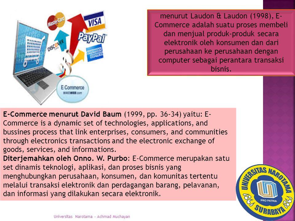 menurut Laudon & Laudon (1998), E- Commerce adalah suatu proses membeli dan menjual produk-produk secara elektronik oleh konsumen dan dari perusahaan ke perusahaan dengan computer sebagai perantara transaksi bisnis.