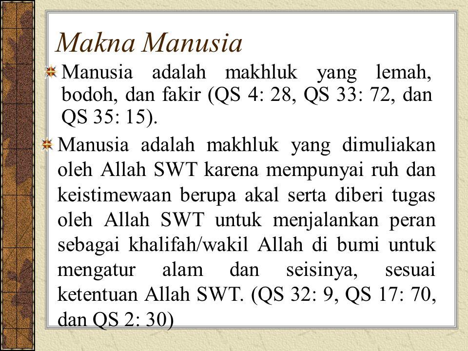 Maqashidus Syariah Memelihara Agama Memelihara Jiwa Memelihara Keturunan Memelihara Akal Memelihara Harta Secara Filosofi, Seluruh kegiatan harus Sesuai Dengan Maqashidus Syariah MuamalahIbadah Hak Khusus Hak Umum Ekonomi