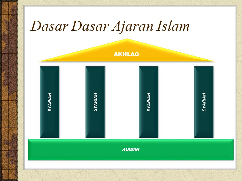 Dasar Dasar Ajaran Islam SYARIAH AKHLAQ AQIDAH SYARIAH