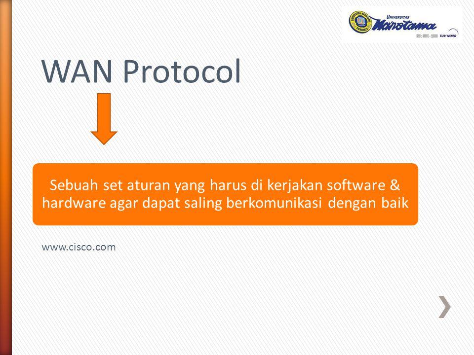 Sebuah set aturan yang harus di kerjakan software & hardware agar dapat saling berkomunikasi dengan baik WAN Protocol www.cisco.com
