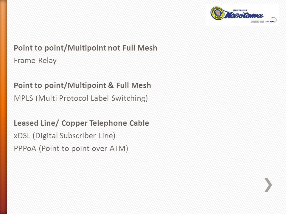 Point to point/Multipoint not Full Mesh Frame Relay Point to point/Multipoint & Full Mesh MPLS (Multi Protocol Label Switching) Leased Line/ Copper Te