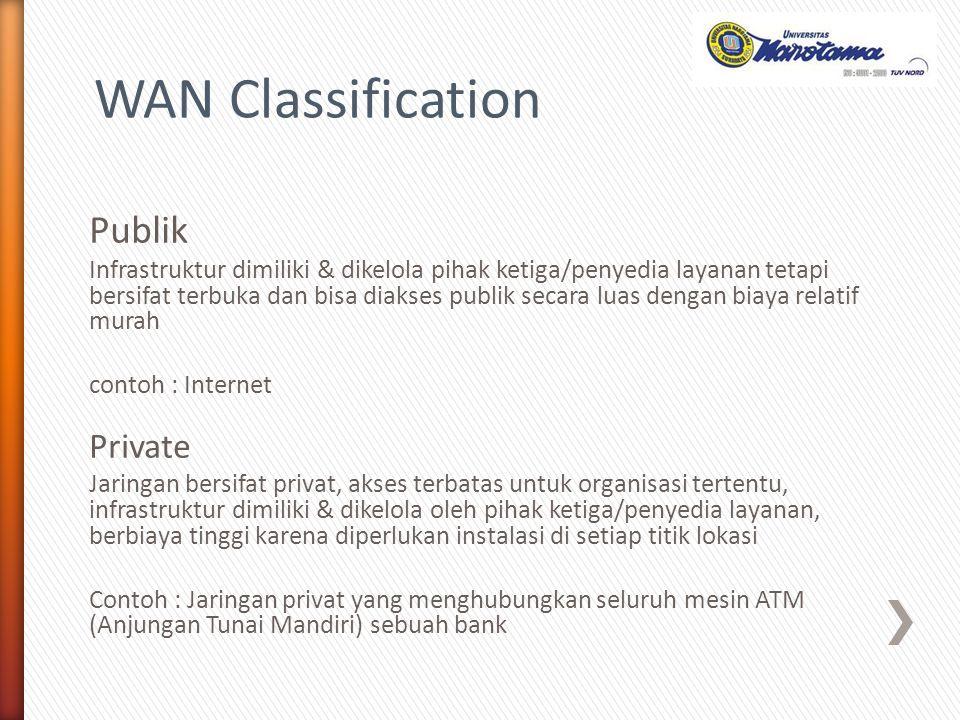 1.Leased line merupakan koneksi dedicated yang bersifat point-to-point dan proprietary milik cisco sehingga tidak kompatibel dengan vendor lain, alternatif bisa menggunakan PPP 2.Protokol yang mendukung enkapsulasi data di layer 2 3.Mendukung semua jenis media akses, FO, wireless BWA, Radio Link, VSAT dsb 4.Mendukung bandwidth kapasitas besar, yang membatasi hanya kemampuan dari jenis perangkat/media akses yang digunakan.