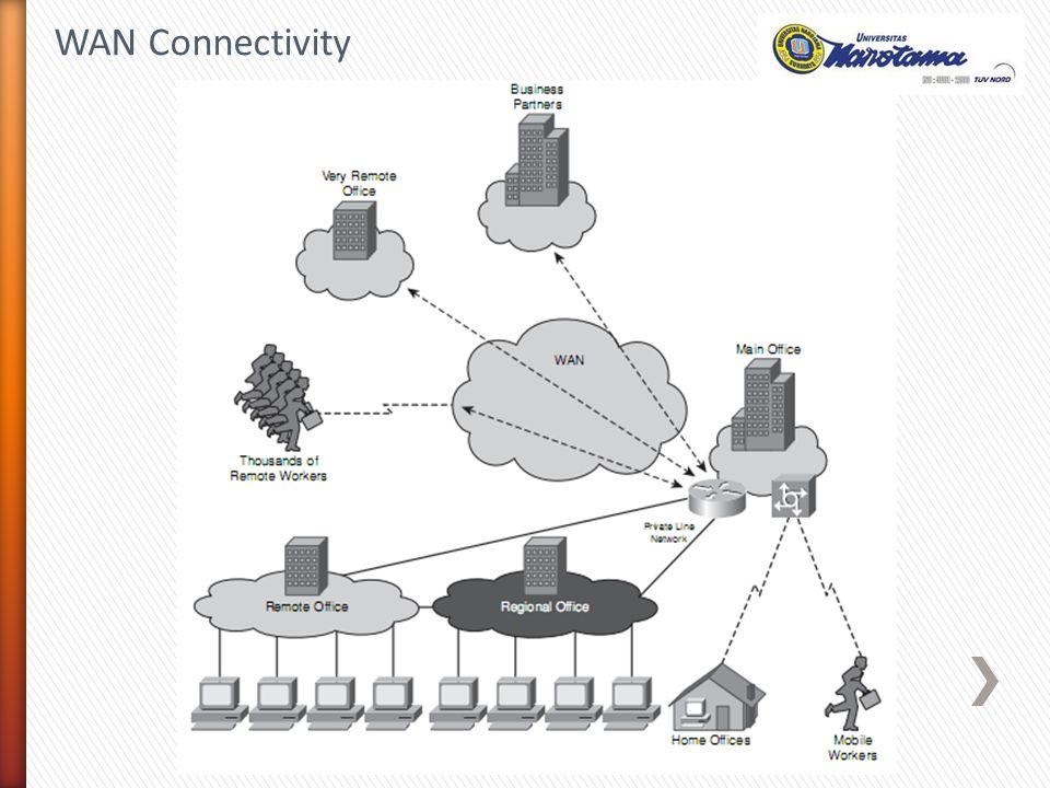 » Jenis Media Akses : Wireline, Wireless atau Satellite berdasarkan Area Coverage » Jumlah Kantor Pusat & Cabang » Jenis trafik (data/audio/video) = Konsumsi bandwidth » Lokasi Pusat data / server induk = Bandwidth paling besar » Akses Terpusat (Centralized) atau tersebar (Distributed) » Jumlah User di setiap lokasi » Lokasi DRC – Disaster Recovery Center (optional) Dalam mendesain jaringan WAN Khususnya Private WAN mengacu beberapa Parameter sebagai berikut :