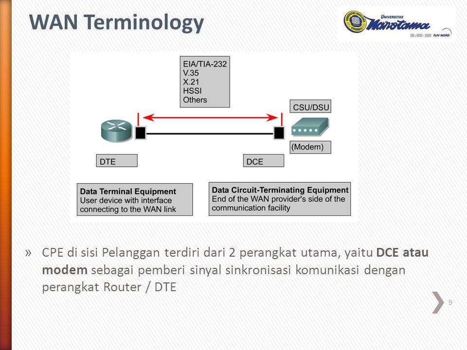 9 » CPE di sisi Pelanggan terdiri dari 2 perangkat utama, yaitu DCE atau modem sebagai pemberi sinyal sinkronisasi komunikasi dengan perangkat Router
