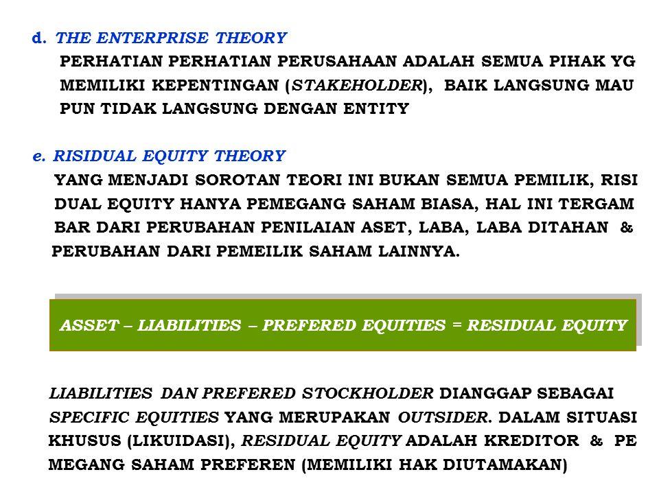 d. THE ENTERPRISE THEORY PERHATIAN PERHATIAN PERUSAHAAN ADALAH SEMUA PIHAK YG MEMILIKI KEPENTINGAN ( STAKEHOLDER ), BAIK LANGSUNG MAU PUN TIDAK LANGSU