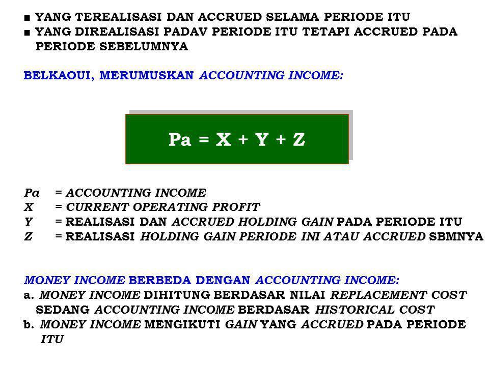 ■ YANG TEREALISASI DAN ACCRUED SELAMA PERIODE ITU ■ YANG DIREALISASI PADAV PERIODE ITU TETAPI ACCRUED PADA PERIODE SEBELUMNYA BELKAOUI, MERUMUSKAN ACCOUNTING INCOME: Pa= ACCOUNTING INCOME X = CURRENT OPERATING PROFIT Y= REALISASI DAN ACCRUED HOLDING GAIN PADA PERIODE ITU Z= REALISASI HOLDING GAIN PERIODE INI ATAU ACCRUED SBMNYA MONEY INCOME BERBEDA DENGAN ACCOUNTING INCOME: a.
