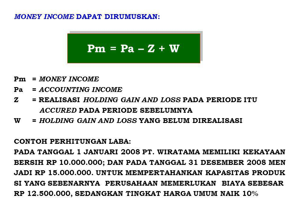 MONEY INCOME DAPAT DIRUMUSKAN: Pm= MONEY INCOME Pa= ACCOUNTING INCOME Z= REALISASI HOLDING GAIN AND LOSS PADA PERIODE ITU ACCURED PADA PERIODE SEBELUM