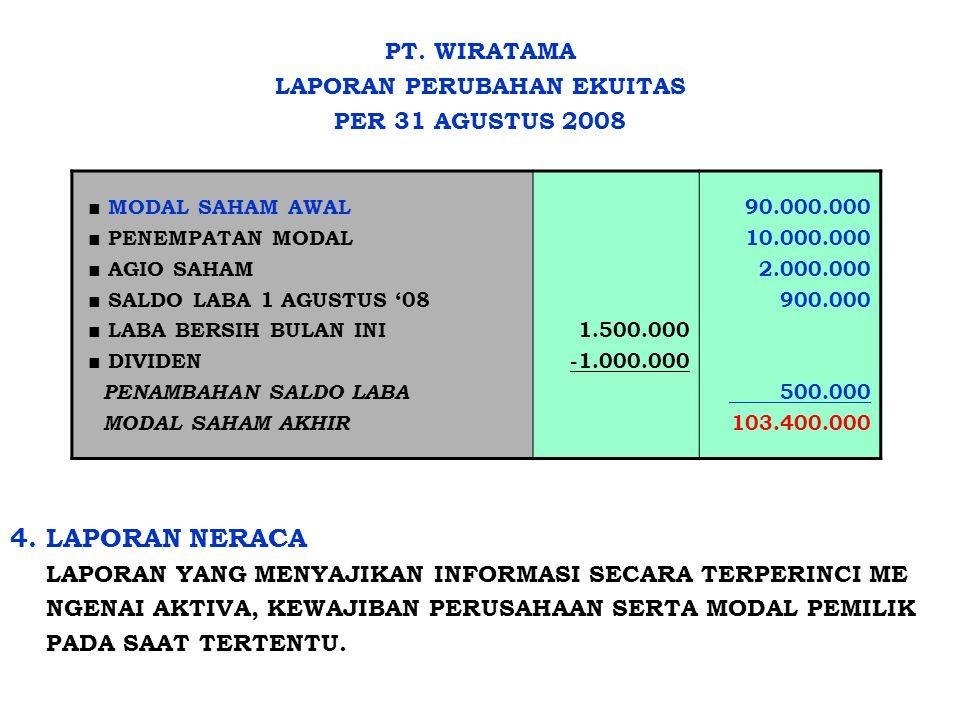 PT. WIRATAMA LAPORAN PERUBAHAN EKUITAS PER 31 AGUSTUS 2008 4. LAPORAN NERACA LAPORAN YANG MENYAJIKAN INFORMASI SECARA TERPERINCI ME NGENAI AKTIVA, KEW