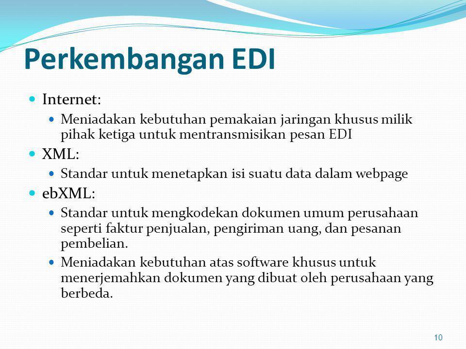 Perkembangan EDI Internet: Meniadakan kebutuhan pemakaian jaringan khusus milik pihak ketiga untuk mentransmisikan pesan EDI XML: Standar untuk meneta
