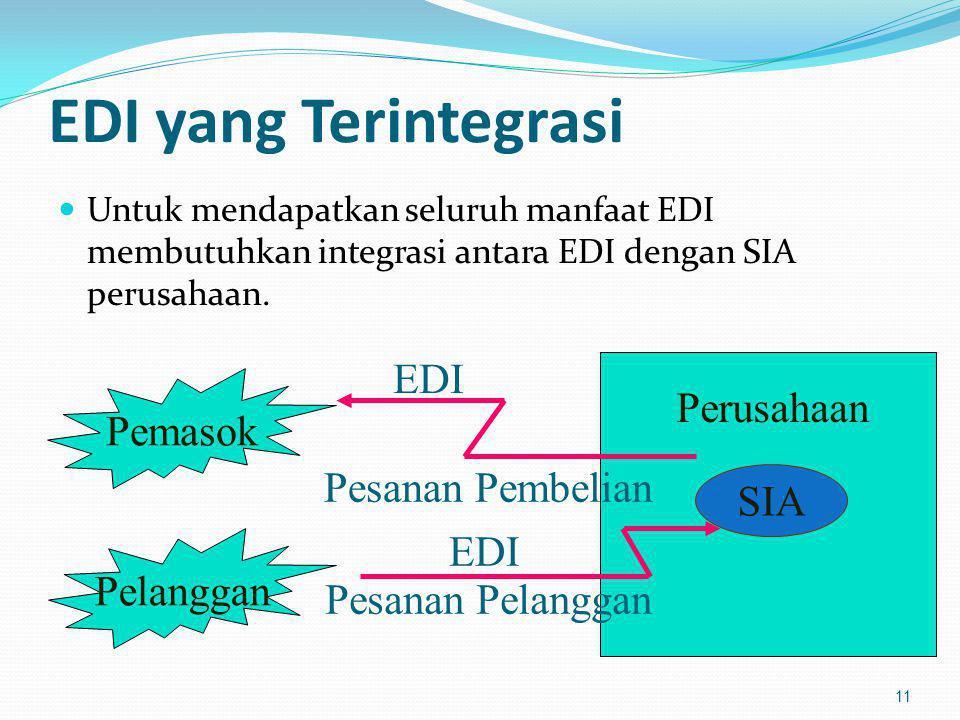 EDI yang Terintegrasi Untuk mendapatkan seluruh manfaat EDI membutuhkan integrasi antara EDI dengan SIA perusahaan. 11 PemasokPelanggan SIA Perusahaan