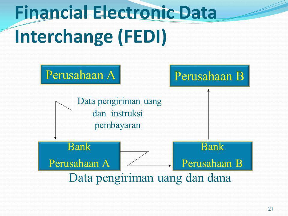 Financial Electronic Data Interchange (FEDI) 21 Data pengiriman uang dan instruksi pembayaran Bank Perusahaan A Bank Perusahaan B Perusahaan A Perusah