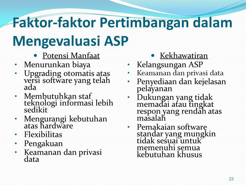 Faktor-faktor Pertimbangan dalam Mengevaluasi ASP Potensi Manfaat Menurunkan biaya Upgrading otomatis atas versi software yang telah ada Membutuhkan s