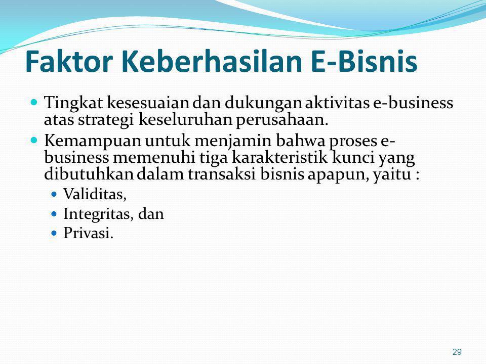 Faktor Keberhasilan E-Bisnis Tingkat kesesuaian dan dukungan aktivitas e-business atas strategi keseluruhan perusahaan. Kemampuan untuk menjamin bahwa