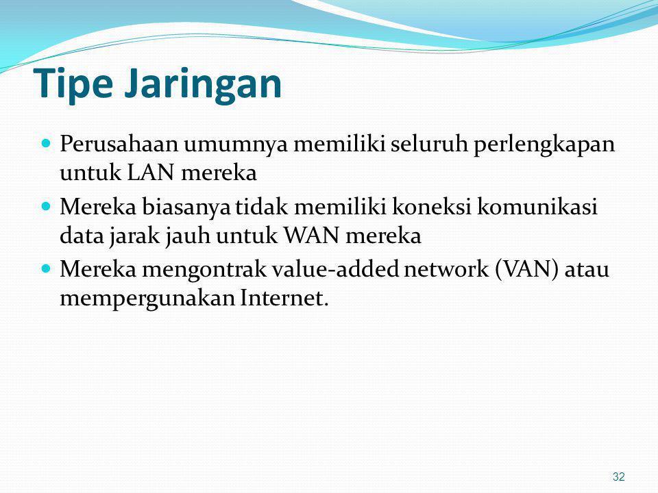 Tipe Jaringan Perusahaan umumnya memiliki seluruh perlengkapan untuk LAN mereka Mereka biasanya tidak memiliki koneksi komunikasi data jarak jauh untu