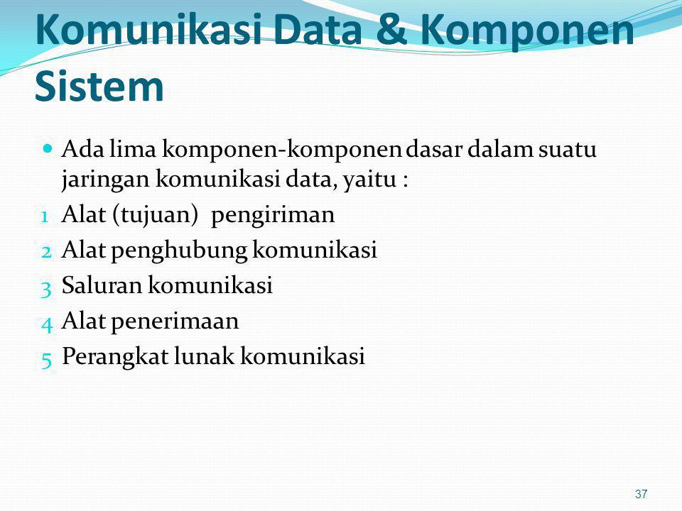 Komunikasi Data & Komponen Sistem Ada lima komponen-komponen dasar dalam suatu jaringan komunikasi data, yaitu : 1 Alat (tujuan) pengiriman 2 Alat pen