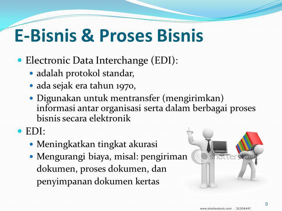 E-Bisnis & Proses Bisnis Electronic Data Interchange (EDI): adalah protokol standar, ada sejak era tahun 1970, Digunakan untuk mentransfer (mengirimka