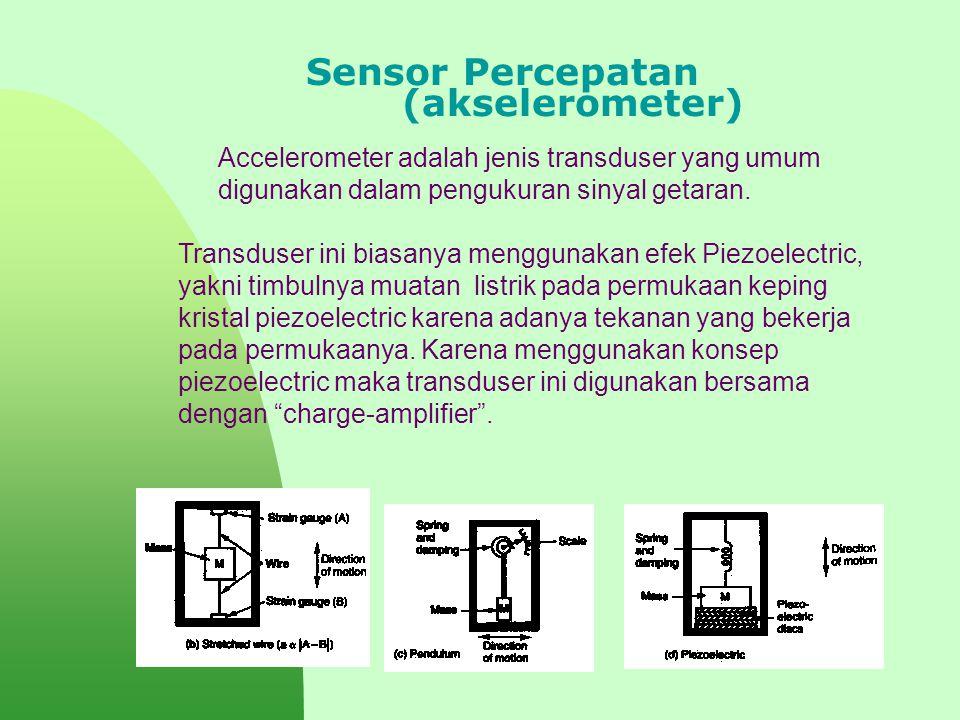 Sensor Percepatan (akselerometer) Accelerometer adalah jenis transduser yang umum digunakan dalam pengukuran sinyal getaran. Transduser ini biasanya m