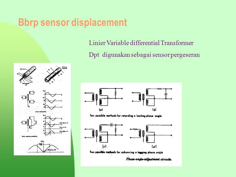 Bbrp sensor displacement Linier Variable differential Transformer Dpt digunakan sebagai sensor pergeseran