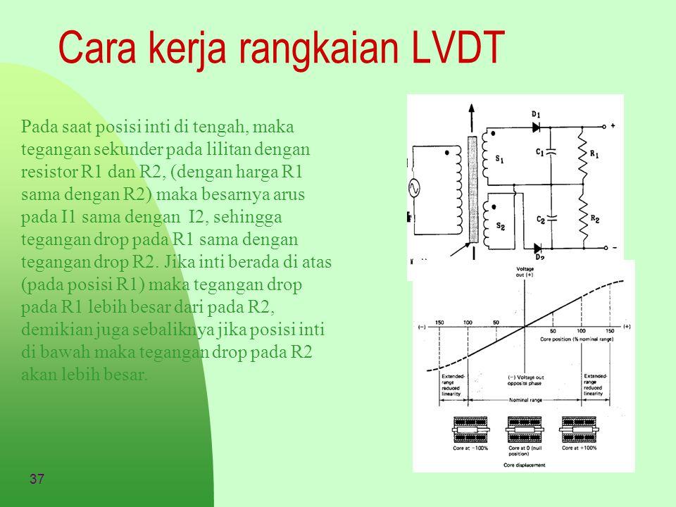 37 Cara kerja rangkaian LVDT Pada saat posisi inti di tengah, maka tegangan sekunder pada lilitan dengan resistor R1 dan R2, (dengan harga R1 sama den