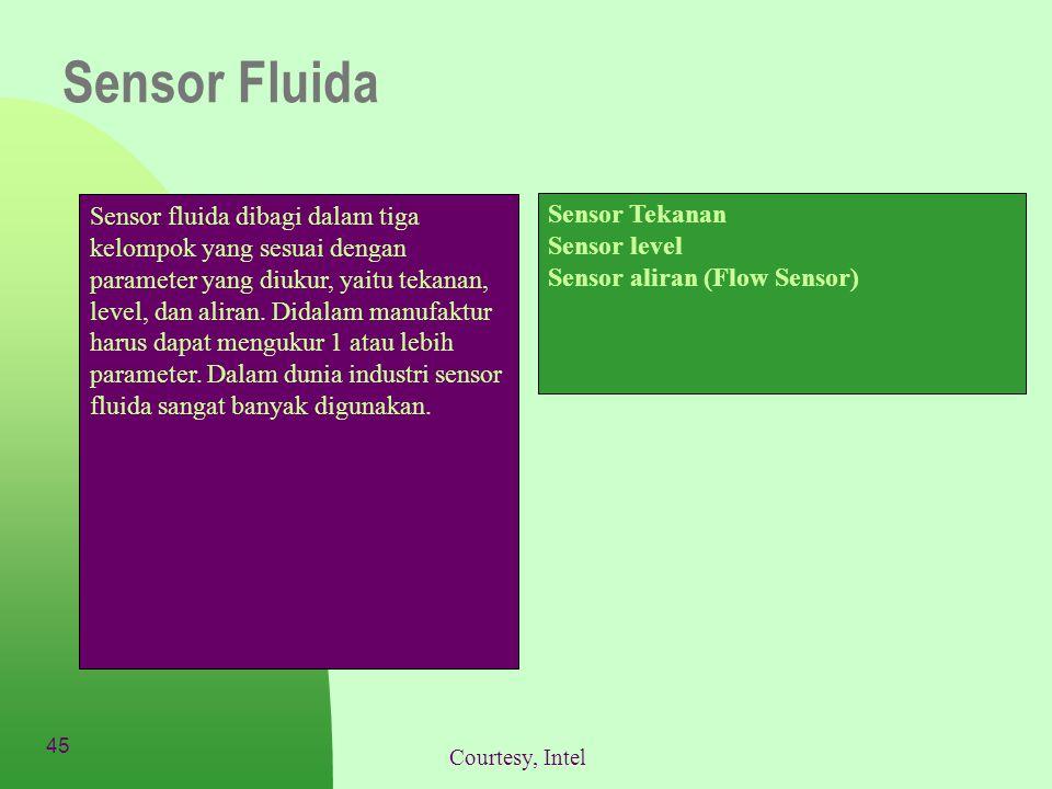 45 Sensor Fluida Courtesy, Intel Sensor fluida dibagi dalam tiga kelompok yang sesuai dengan parameter yang diukur, yaitu tekanan, level, dan aliran.