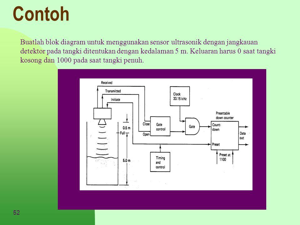 52 Contoh Buatlah blok diagram untuk menggunakan sensor ultrasonik dengan jangkauan detektor pada tangki ditentukan dengan kedalaman 5 m. Keluaran har