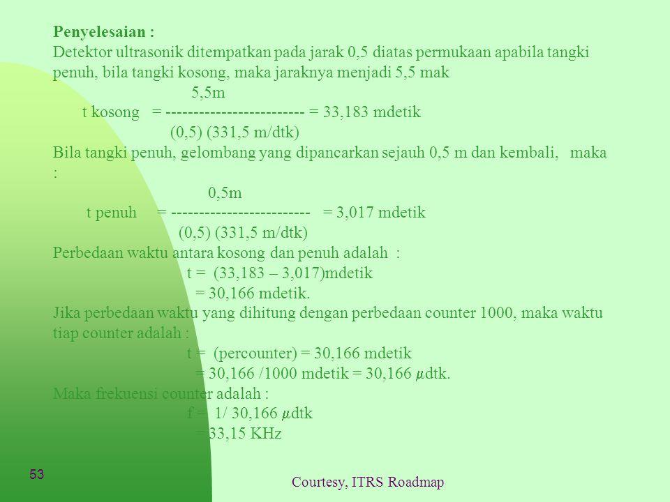 53 Courtesy, ITRS Roadmap Penyelesaian : Detektor ultrasonik ditempatkan pada jarak 0,5 diatas permukaan apabila tangki penuh, bila tangki kosong, mak