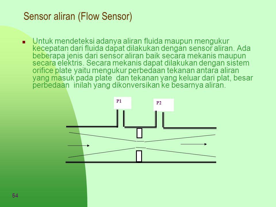 54 Sensor aliran (Flow Sensor) Untuk mendeteksi adanya aliran fluida maupun mengukur kecepatan dari fluida dapat dilakukan dengan sensor aliran. Ada b