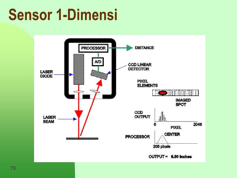 70 Sensor 1-Dimensi
