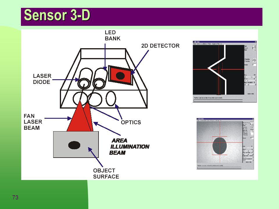 73 Sensor 3-D