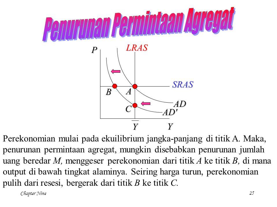 Chapter Nine25 P Y LRAS Y AD SRAS AD' A B C Perekonomian mulai pada ekuilibrium jangka-panjang di titik A. Maka, penurunan permintaan agregat, mungkin
