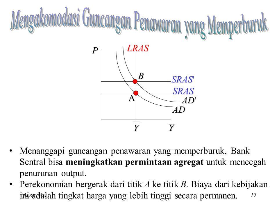 Chapter Nine30 P Y LRAS Y AD SRAS AD' A B Menanggapi guncangan penawaran yang memperburuk, Bank Sentral bisa meningkatkan permintaan agregat untuk men