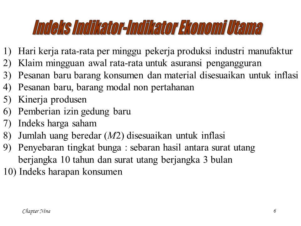 Chapter Nine6 1)Hari kerja rata-rata per minggu pekerja produksi industri manufaktur 2)Klaim mingguan awal rata-rata untuk asuransi pengangguran 3)Pes