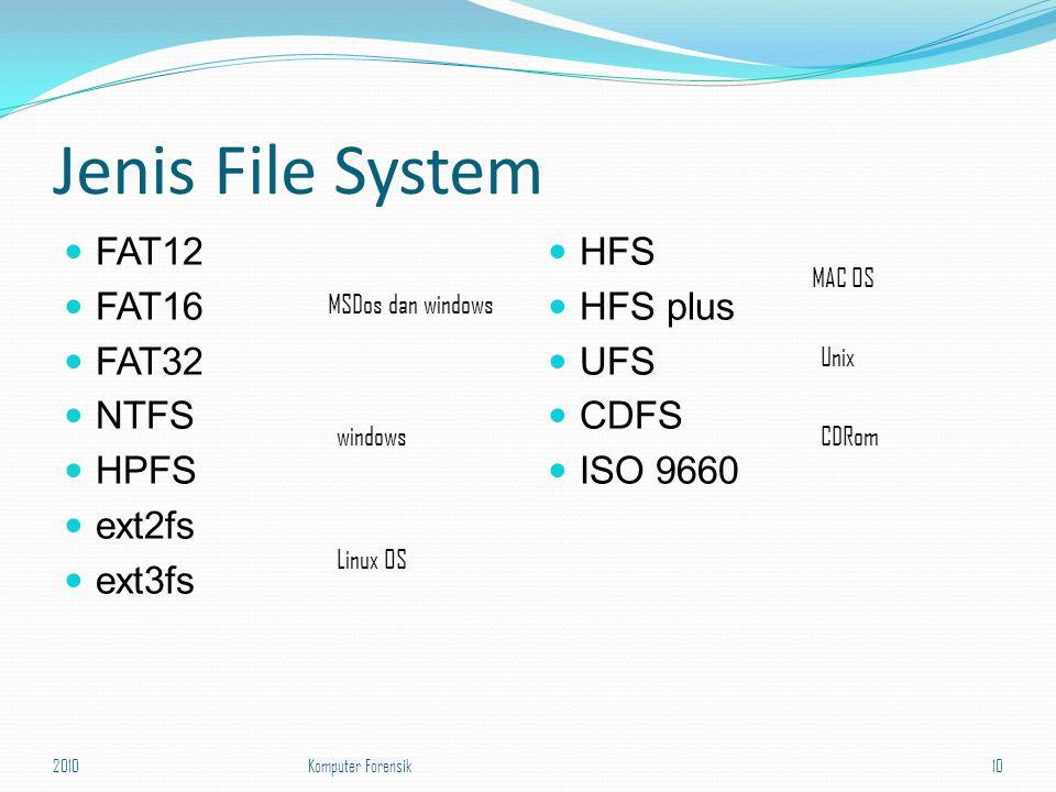 Jenis File System FAT12 FAT16 FAT32 NTFS HPFS ext2fs ext3fs HFS HFS plus UFS CDFS ISO 9660 MSDos dan windows windows Linux OS MAC OS Unix CDRom 201010