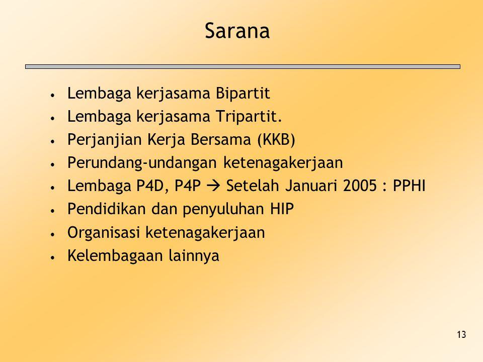 13 Sarana Lembaga kerjasama Bipartit Lembaga kerjasama Tripartit. Perjanjian Kerja Bersama (KKB) Perundang-undangan ketenagakerjaan Lembaga P4D, P4P 